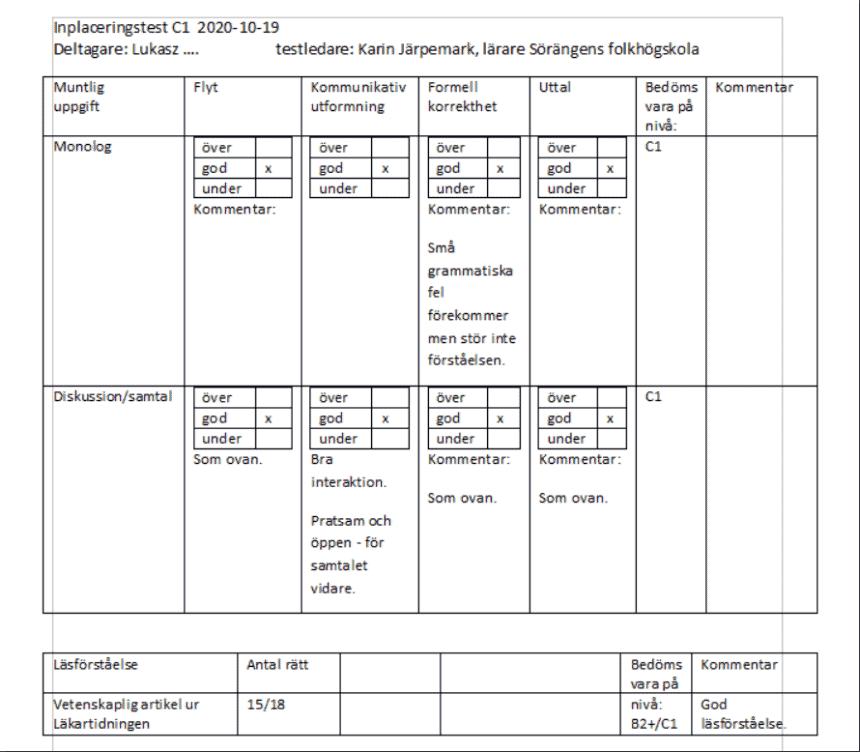 Język szwedzki - wyniki Łukasz