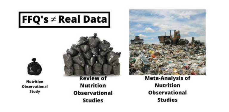 Meta-analizy w hierarchii badań naukowych